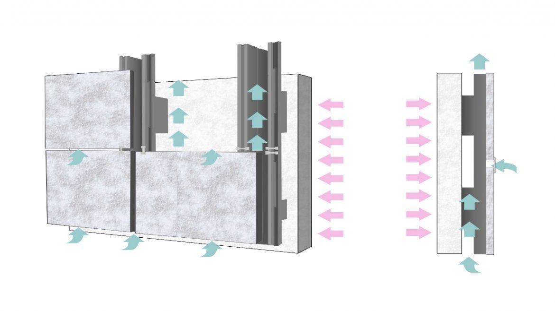 Facciate ventilate: l'alternativa al cappotto degli edifici in mostra alla Duesse