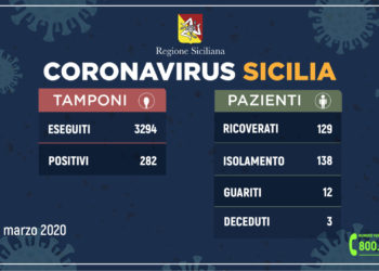 aggiornamento coronavirus